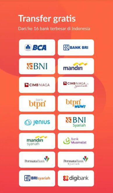 Cara Transfer Antar Bank Gratis Tanpa Biaya Admin - Kawangadget